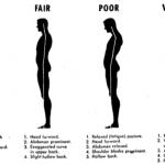Come Tenere la Postura giusta per evitare dolori